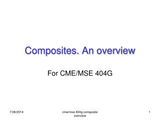 Composites. An overview