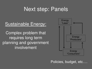 Next step: Panels