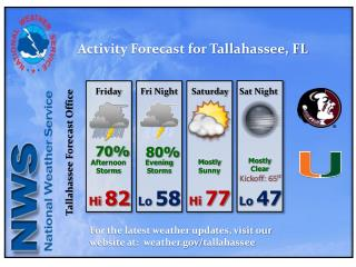 Tallahassee Forecast Office