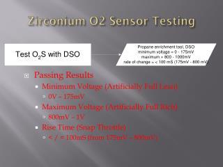 Zirconium O2 Sensor Testing
