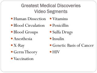 Greatest Medical Discoveries  Video Segments