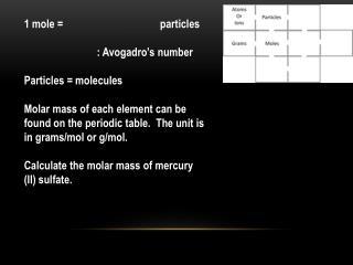 1 mole =                                    particles