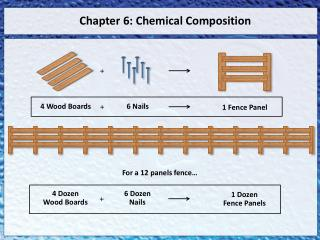 Chapter  6 :  Chemical  Composition