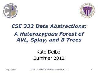 CSE 332 Data Abstractions: A Heterozygous Forest of AVL, Splay, and B Trees