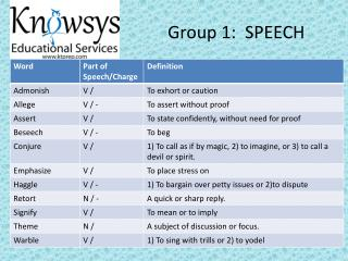 Group 1:  SPEECH