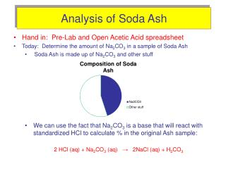Analysis of Soda Ash