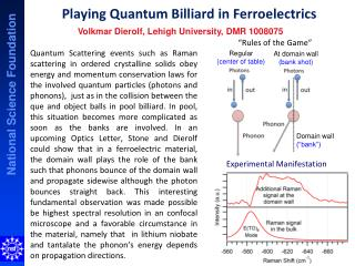 Playing Quantum Billiard in Ferroelectrics