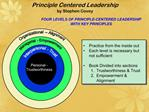 Principle Centered Leadership by Stephen Covey