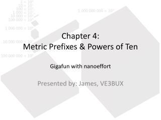 Chapter 4: Metric Prefixes & Powers of Ten Gigafun  with  nanoeffort