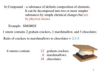 b) Compound – a substance of definite composition of elements.