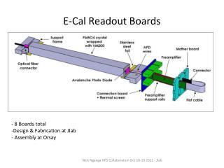 E-Cal Readout Boards
