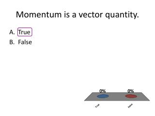 Momentum is a vector quantity.