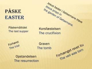 Påske Easter