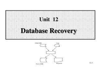 Unit  12 Database Recovery