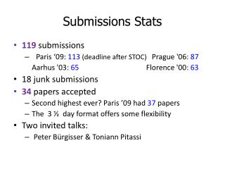 Submissions Stats