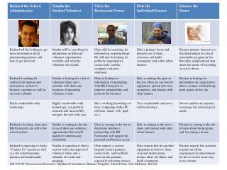 LIS643 02 Personas Scenarios Overviews+(2)