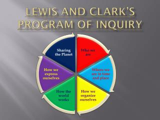 Lewis and Clark's Program of Inquiry