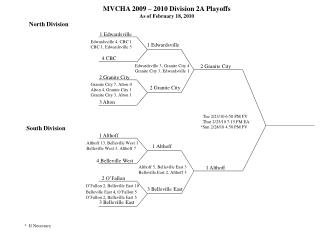 MVCHA 2009 – 2010 Division 2A Playoffs As of February 18, 2010
