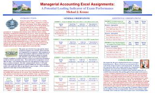 Managerial Accounting Excel Assignments:   A Potential Leading Indicator of Exam Performance