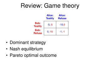 Review: Game theory