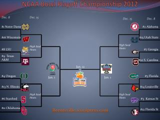 NCAA Bowl Playoff Championship 2012