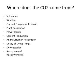 Where does the CO2 come from?