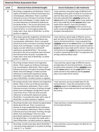 Historical Fiction Assessment Chart