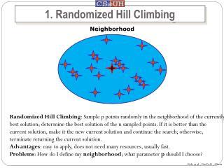 1. Randomized  Hill Climbing