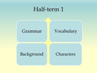 Half-term 1