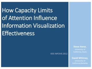 How Capacity Limits  of Attention Influence Information  Visualization  Effectiveness