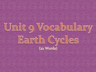 Unit 9 Vocabulary Earth Cycles (22 Words)