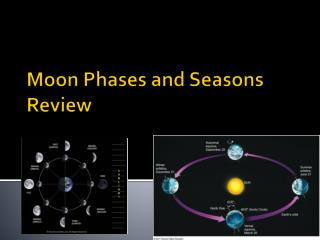 Moon Phases and Seasons Review