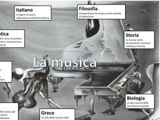 Italiano Le figure di suono  nella poesia simbolista italiana