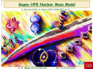 Gogny-HFB Nuclear Mass Model