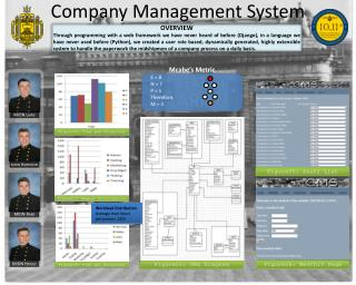 Company Management System