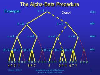 The Alpha-Beta Procedure