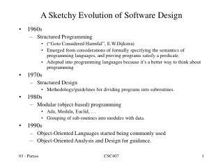 A Sketchy Evolution of Software Design