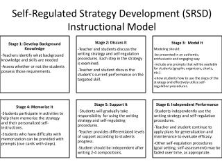 Self-Regulated Strategy Development (SRSD) Instructional Model
