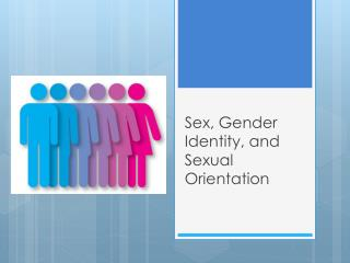 Sex, Gender  Identity, and Sexual Orientation