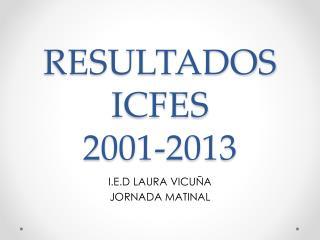 RESULTADOS ICFES 2001-2013