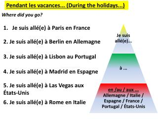 Pendant les  vacances ... (During the holidays...)
