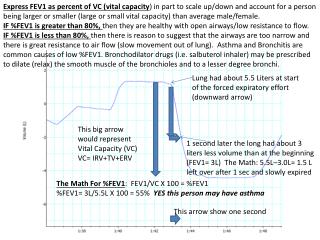 Lung had about 5.5 Liters at start  o f the forced expiratory effort (downward arrow)