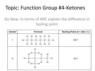 Topic: Function Group #4-Ketones