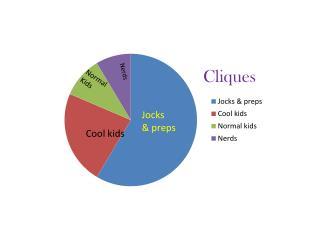pie+chart