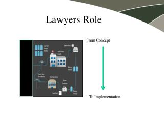 Lawyers Role