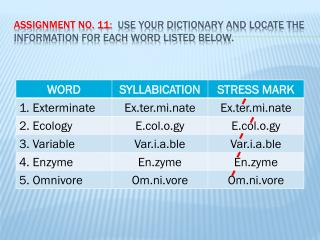 ASSIGNMENT No. 11:   Use your dictionary and locate the information for each word listed below.