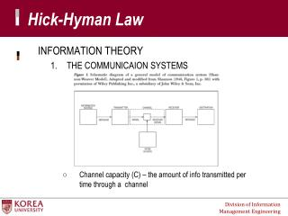 Hick-Hyman Law