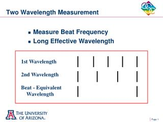 Two Wavelength Measurement