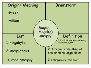 Origin/ Meaning
