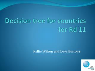 Decision tree for countries for Rd  11